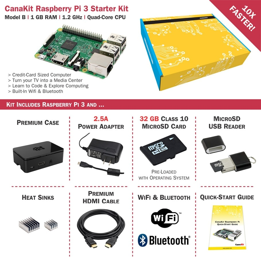 preconfigured raspberry pi