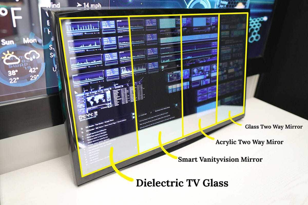 For This Size Mirror And Television I Decided To Use The Vanityvision Smart It Has A 70 Reflection With 30 Light Transmission