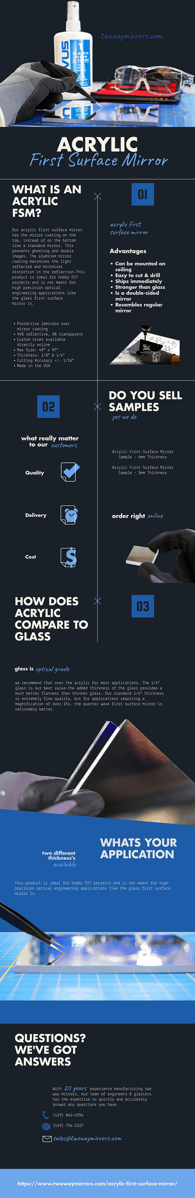acrylic first surface mirror infographic