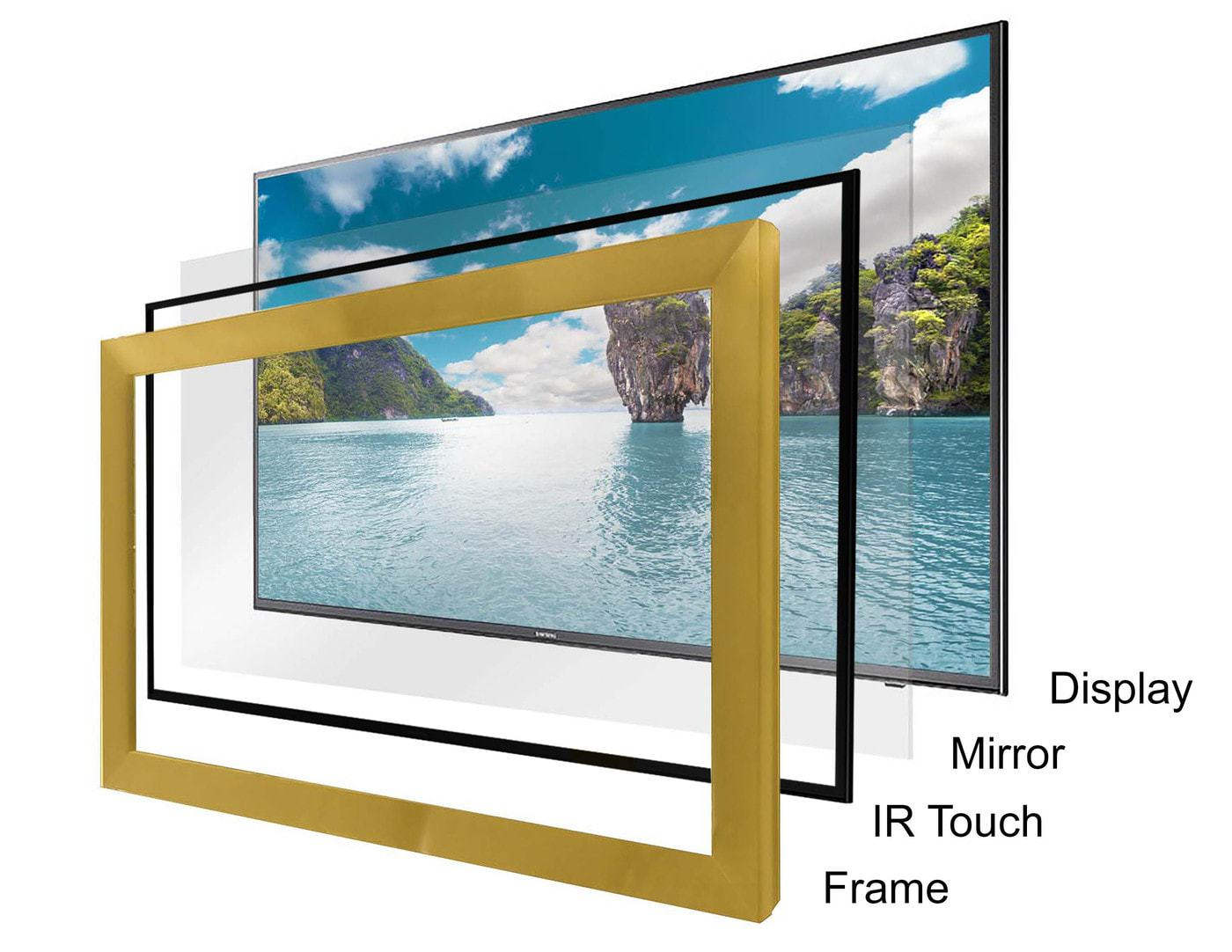 Smart Mirror Diagram